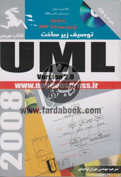 توصیف زیر ساخت UML:VERSION 2.0 انضمام توصیف هسته MOF 2.0: توصیف نامه مصوب شرکت OMG