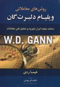روش های معاملاتی ویلیام دلبرت گان(ساخت جعبه ابزار تجزیه و تحلیل فنی معادلات)